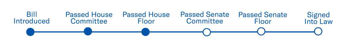 Bill Passes House Chamber