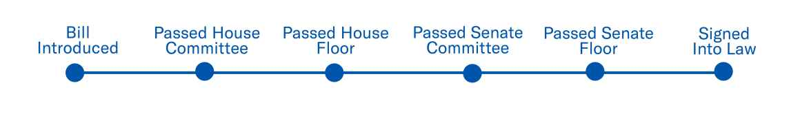 House Bill Signed