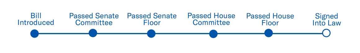 Passed Legislature