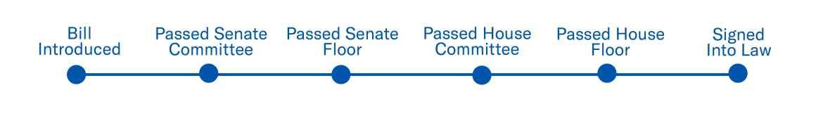 Senate Bill Signed Into Law